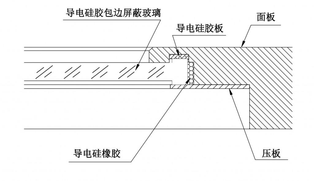 导电硅胶包边屏蔽玻璃安装示意图